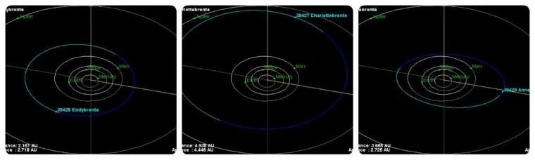 Asteroides Emily Brontë,  Charlotte Brontë et  Anne Brontë